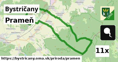 ilustračný obrázok k Prameň, Bystričany