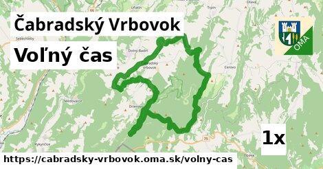 voľný čas v Čabradský Vrbovok