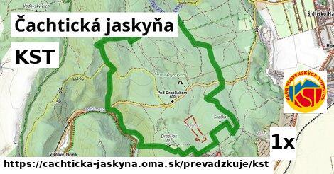 ilustračný obrázok k KST, Čachtická jaskyňa