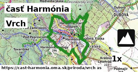 vrch v časť Harmónia