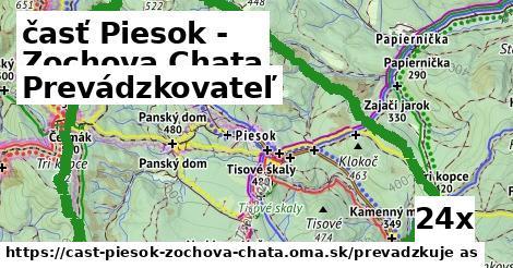 prevádzkovateľ v časť Piesok - Zochova Chata