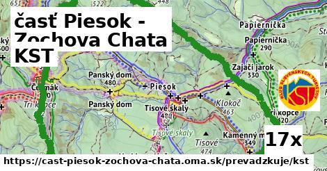 KST v časť Piesok - Zochova Chata