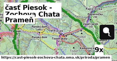 prameň v časť Piesok - Zochova Chata