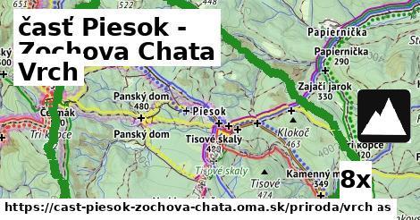vrch v časť Piesok - Zochova Chata