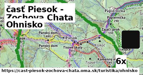 ohnisko v časť Piesok - Zochova Chata