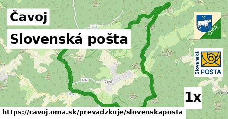 ilustračný obrázok k Slovenská pošta, Čavoj