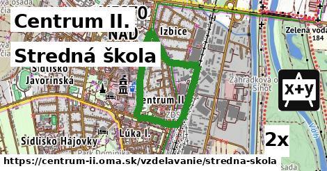 ilustračný obrázok k Stredná škola, Centrum II.