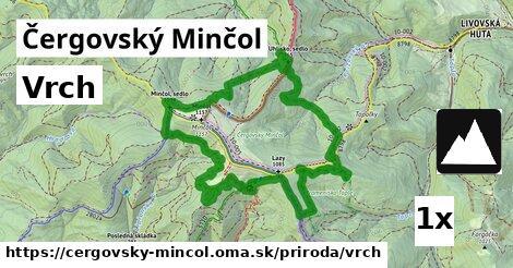 ilustračný obrázok k Vrch, Čergovský Minčol