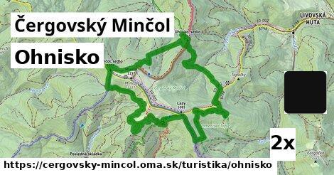 ilustračný obrázok k Ohnisko, Čergovský Minčol