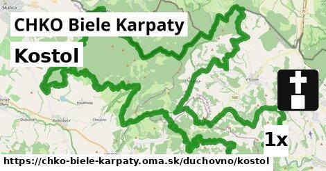 ilustračný obrázok k Kostol, CHKO Biele Karpaty