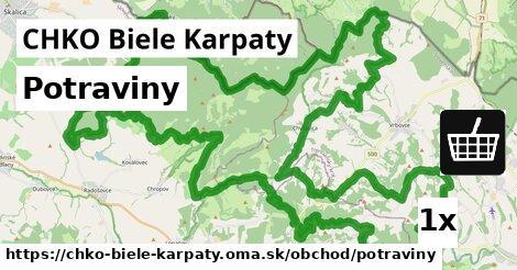 ilustračný obrázok k Potraviny, CHKO Biele Karpaty