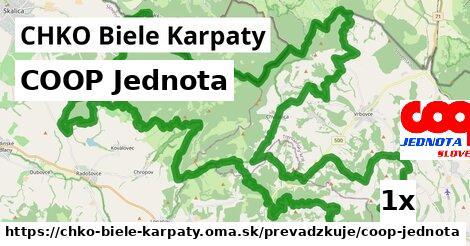 ilustračný obrázok k COOP Jednota, CHKO Biele Karpaty