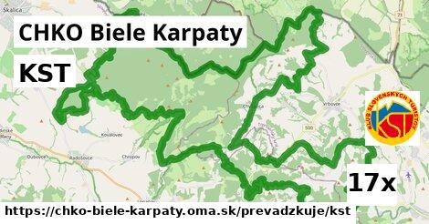 ilustračný obrázok k KST, CHKO Biele Karpaty
