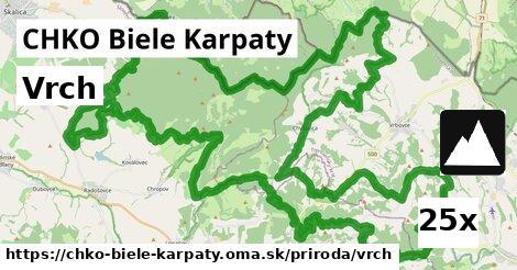 ilustračný obrázok k Vrch, CHKO Biele Karpaty