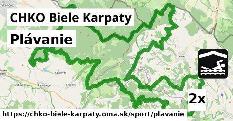 ilustračný obrázok k Plávanie, CHKO Biele Karpaty