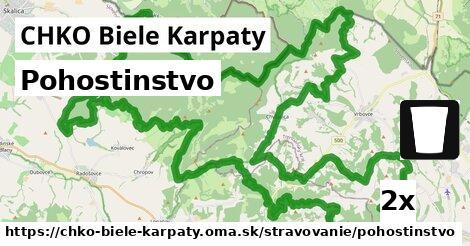 ilustračný obrázok k Pohostinstvo, CHKO Biele Karpaty