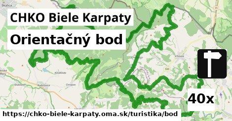 ilustračný obrázok k Orientačný bod, CHKO Biele Karpaty