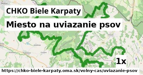 ilustračný obrázok k Miesto na uviazanie psov, CHKO Biele Karpaty