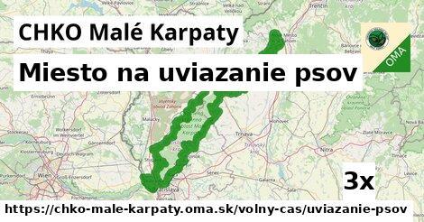 ilustračný obrázok k Miesto na uviazanie psov, CHKO Malé Karpaty