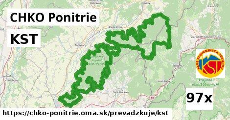 ilustračný obrázok k KST, CHKO Ponitrie