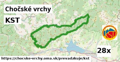 ilustračný obrázok k KST, Chočské vrchy