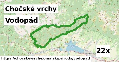 ilustračný obrázok k Vodopád, Chočské vrchy
