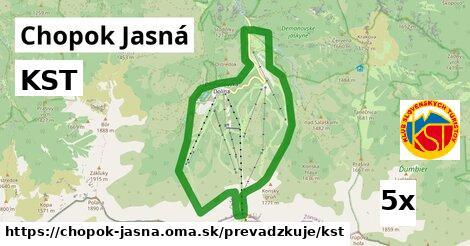 ilustračný obrázok k KST, Chopok Jasná