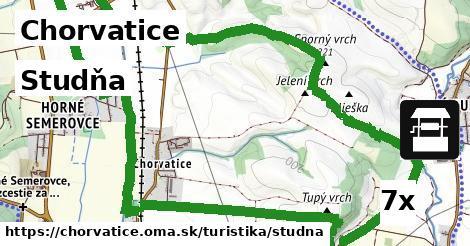 studňa v Chorvatice