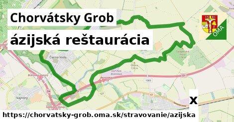 ázijská reštaurácia v Chorvátsky Grob