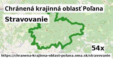 stravovanie v Chránená krajinná oblasť Poľana