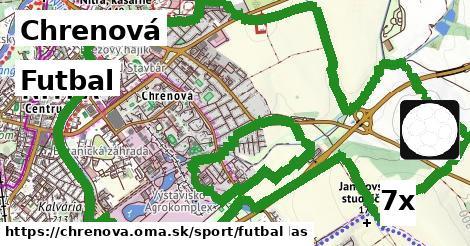 futbal v Chrenová