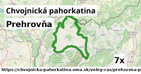ilustračný obrázok k Prehrovňa, Chvojnická pahorkatina