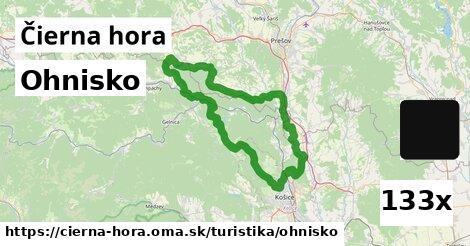 ilustračný obrázok k Ohnisko, Čierna hora