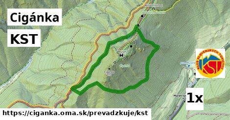 ilustračný obrázok k KST, Cigánka