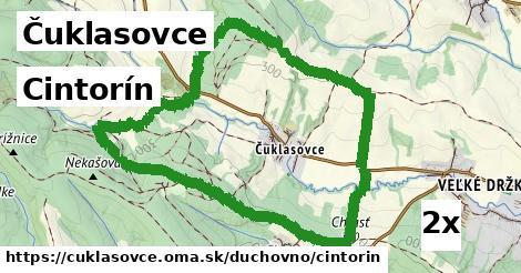 ilustračný obrázok k Cintorín, Čuklasovce