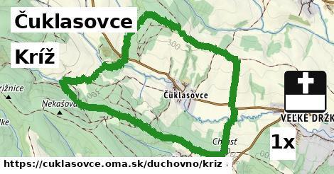 ilustračný obrázok k Kríž, Čuklasovce