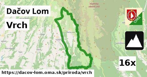 vrch v Dačov Lom