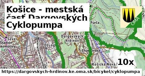 cyklopumpa v Košice - mestská časť Dargovských hrdinov