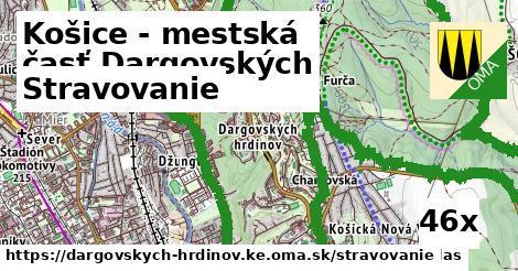 stravovanie v Košice - mestská časť Dargovských hrdinov