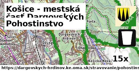 pohostinstvo v Košice - mestská časť Dargovských hrdinov