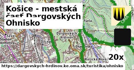 ohnisko v Košice - mestská časť Dargovských hrdinov