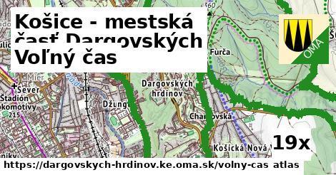 voľný čas v Košice - mestská časť Dargovských hrdinov