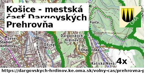 prehrovňa v Košice - mestská časť Dargovských hrdinov