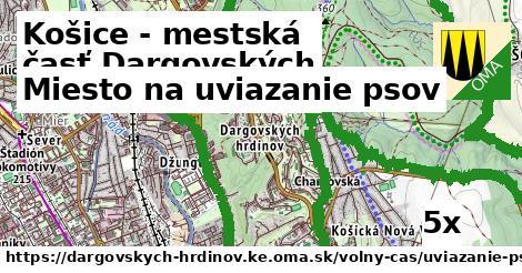 miesto na uviazanie psov v Košice - mestská časť Dargovských hrdinov