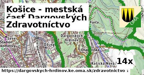 zdravotníctvo v Košice - mestská časť Dargovských hrdinov