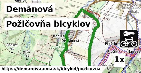 požičovňa bicyklov v Demänová