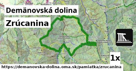 zrúcanina v Demänovská dolina