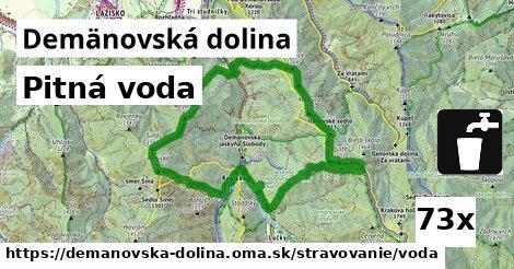 pitná voda v Demänovská dolina