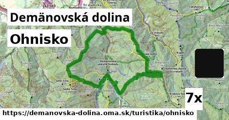 ohnisko v Demänovská dolina