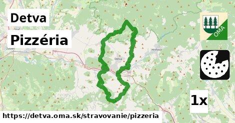 Pizzéria, Detva